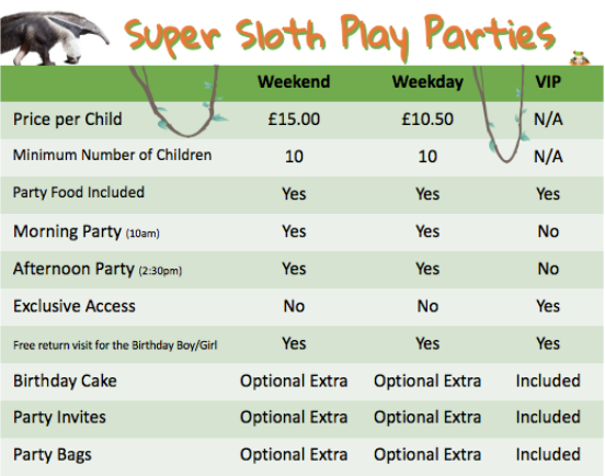 Rainforest themed birthday parties for all ages at Fife Zoo!